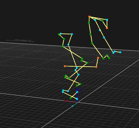 analyse 3D ergonomie cycliste od cycling orthodynamica